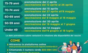 Regione Lombardia – Vaccinazioni anti-Covid: Campagna Massiva